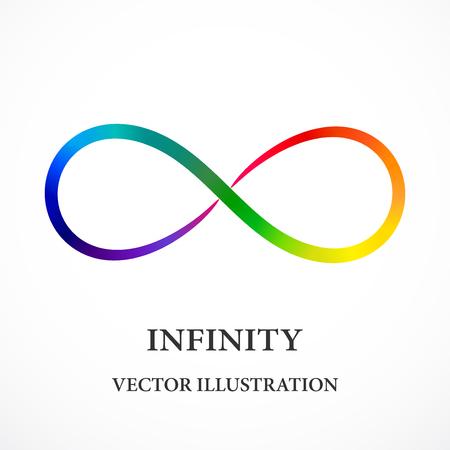 arc Contour symbole de l'infini