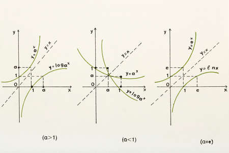 subtract: logarithmic graphs on paper texture  Stock Photo
