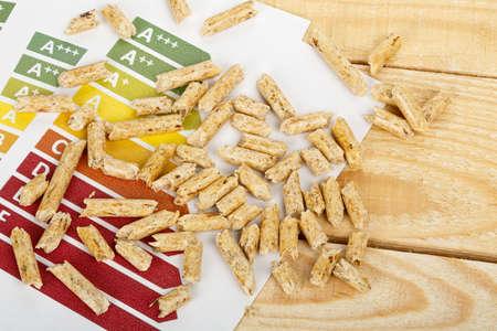 wood pellets: wood pellets on energy efficiency graph