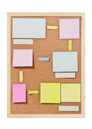 cork board: Isolated cork board with blank  paper notes