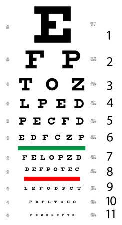miopia: Illustrazione vettoriale di Snellen Eye Chart