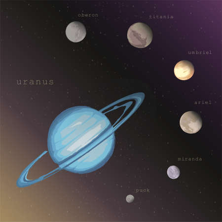 uranus planet with moons satellites Puck Miranda Ariel Umbriel Titania Oberon on the deep dark starry cosmic background. vector infographic educational illustration about space exploration astronomy