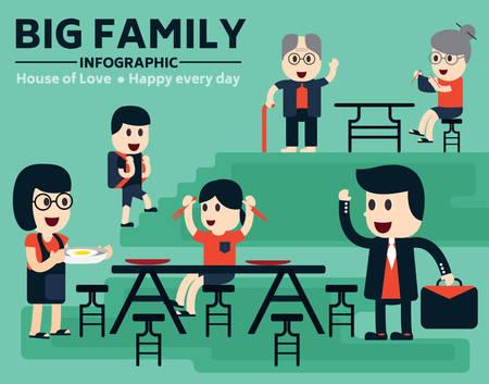 Big family infographics,flat design