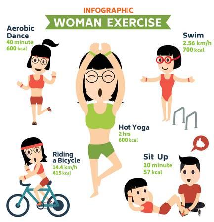 to sit: Mujer ejercicio infografía