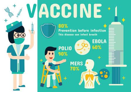 Vaccine Infografiken Standard-Bild - 46665621