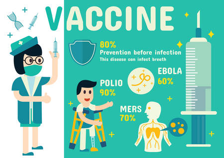 flu vaccination: Vaccine infographics