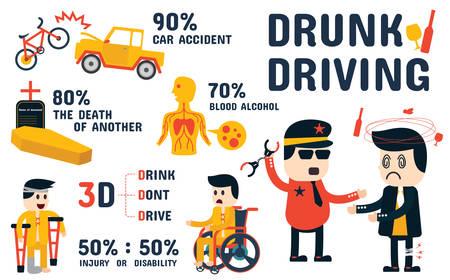 dronken rijden infographics Stock Illustratie