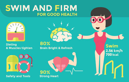 weight loss: swim and firm for good health, flat design infographics
