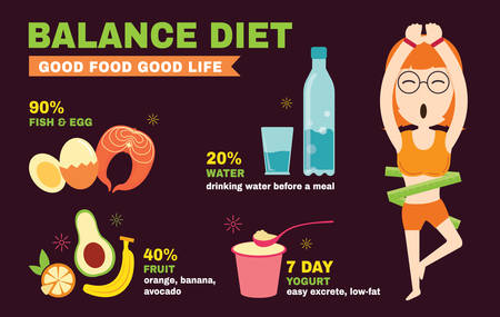 weight loss: Balance Diet infographics
