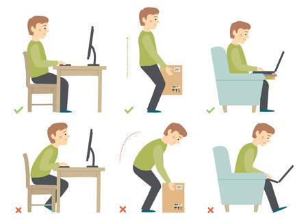 Personagem de desenho animado do homem. Atividades Corretas e Incorretas Postura na Rotina Diária - Sentado e Trabalhando com um Computador, Levantando Peso.