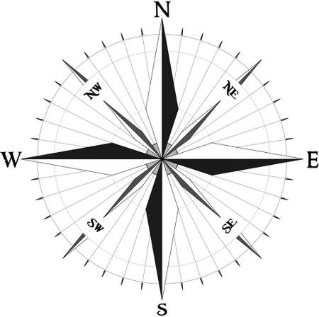 north: Compass symbol Illustration