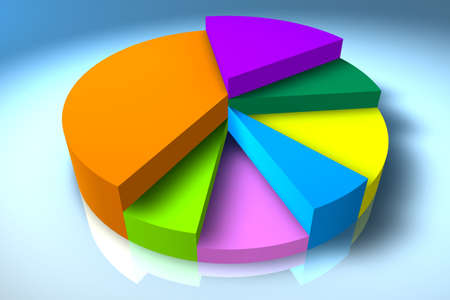 3d pie graph with different colored segments
