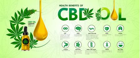 Cannabisnutzen für die Gesundheitsvektorillustration. Vektorgrafik
