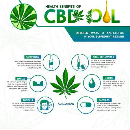 Cannabis con muchos beneficios ilustración.