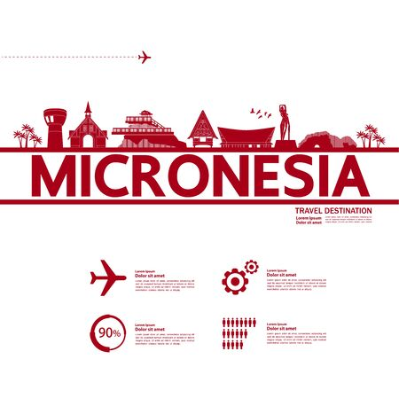 Micronesia travel destination grand vector illustration.