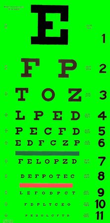 Green Snellen Eye Chart Used for Vision Testing