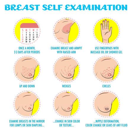 유방 자체 시험, 유방암 월 시험 infographics입니다. 아이콘을 설정합니다. 유방암 또는 종양 증상. 귀여운 컬러 만화 스타일. 전단지, 브로셔, 웹 리소스,