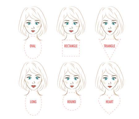 Mujer infografía cara proporción. Vector conjunto de seis diferentes formas de cara. Las formas de una cara femenina - rectángulo, triángulo, redonda, ovalada, corazón, larga. Ilustración para maquilladores, peluqueros, estilistas