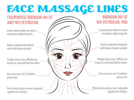 Vector illustration: closeup female portrait with face massage lines and directions. Cute and lovely woman face with hand drawn effect. Infographic scheme with header, pointers and arrows. Ilustracja