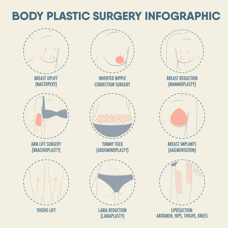 Body plastic surgery infographic for posters and web. Breast uplift, reduction, implants, thighs lift, liposuction, tummy tuck, arm lift surgery, diastasis. Beauty care concept icons