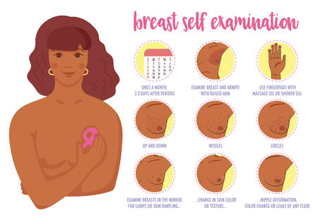 Young afro american woman shows how to do breast cancer self exam. Monthly breast check instruction. Vector illustration.
