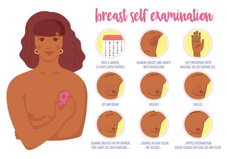 Junge Afroamerikanerin zeigt, wie man eine Krebsselbstuntersuchung macht. Monatliche Kontrollanweisung. Vektor-Illustration.