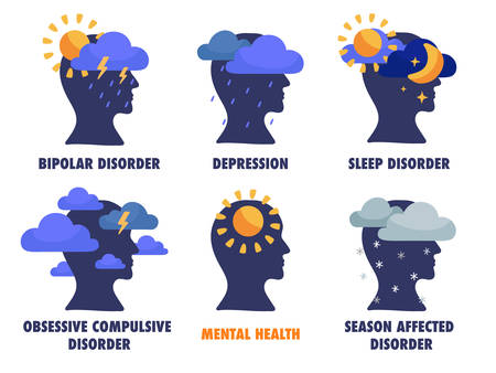 Set of mental states illustrations. Depression, bipolar, seasonal affected, sleep disorder, OCD.  Mental health weather concept. Psychology and psychiatry sign Illusztráció