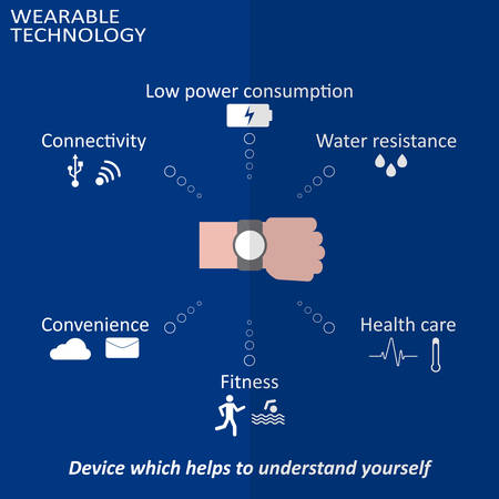 inforgraphic: Wearable technology inforgraphic with smart devices and icons. Vector Illustration EPS10.