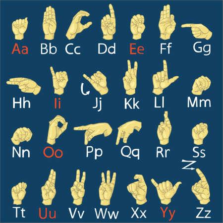 Hand finger alphabet, vector