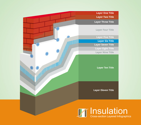 isolation: Cross-section layered infographics of a polystyrene thermal isolation. All layers scheme of exterior insulation from base to finishing. Simple colored EPS10 vector illustration optimized for easy color changes.