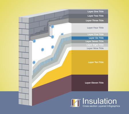 Dwarsdoorsnede gelaagde infographics van een polystyreen thermische isolatie. Alle lagen schema van de buitenkant isolatie van de basis tot de afwerking. Eenvoudige gekleurde EPS10 vector illustratie geoptimaliseerd voor eenvoudige kleur verandert.