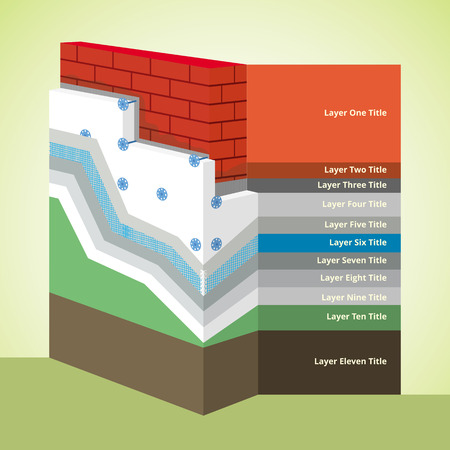 insulation: Cross-section layered infographics of a polystyrene thermal isolation. All layers scheme of exterior insulation from base to finishing. Simple colored EPS10 vector illustration optimized for easy color changes.