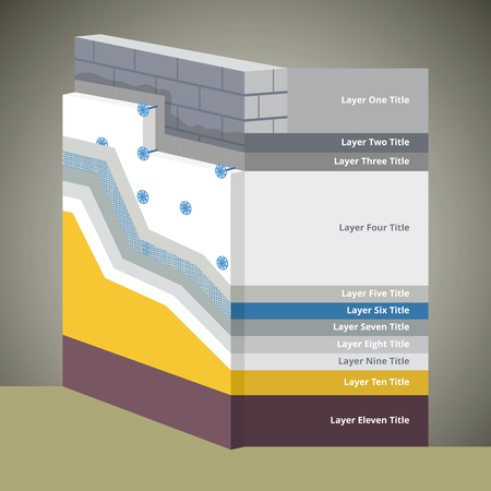 polyfoam: Cross-section layered infographics of a polystyrene thermal isolation. All layers scheme of exterior insulation from base to finishing. Simple colored EPS10 vector illustration optimized for easy color changes.