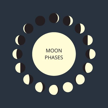 Moon phases icons. Astronomy lunar phases. Whole cycle from new moon to full moon. Crescent and gibbous signs. Vector eps8 illustration. Ilustración de vector