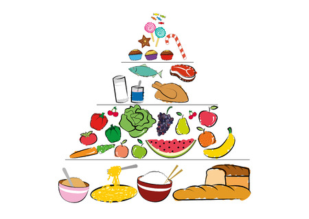 Nutritional pyramid photo