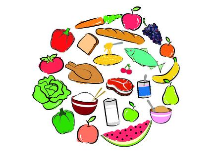 nutritional: Nutritional pyramid