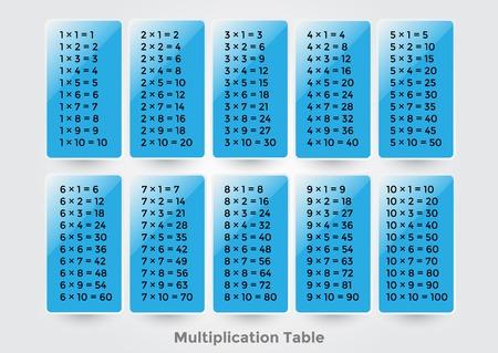 multiplicacion: Tabla de multiplicar. Material educativo para el nivel de educaci�n primaria. Vectores