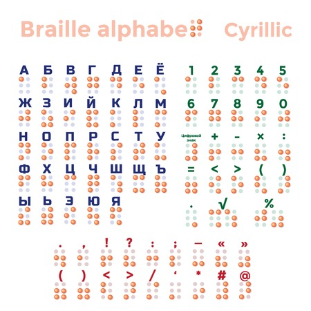 cyrillic: Cyrillic Braille alphabet, punctuation and numbers. Vector illustration