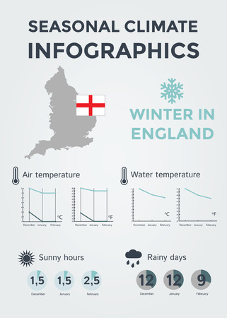 rainy days: Seasonal Climate Infographics. Weather, Air and Water Temperature, Sunny Hours and Rainy Days. Winter in England.