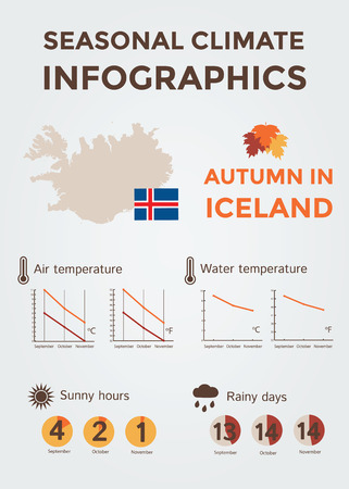 rainy days: Seasonal Climate Infographics. Weather, Air and Water Temperature, Sunny Hours and Rainy Days. Autumn in Iceland.