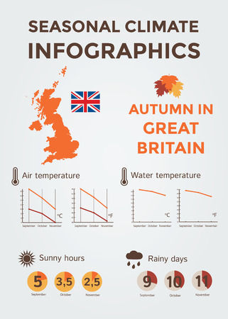rainy days: Seasonal Climate Infographics. Weather, Air and Water Temperature, Sunny Hours and Rainy Days. Autumn in Great Britain. Illustration