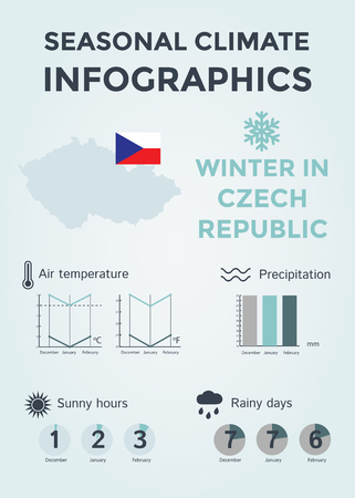 rainy days: Seasonal Climate Infographics. Weather, Air and Water Temperature, Sunny Hours and Rainy Days. Winter in Czech Republic. Vector Illustration EPS10
