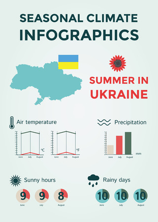 rainy days: Seasonal Climate Infographics. Weather, Air and Water Temperature, Sunny Hours and Rainy Days. Summer in Ukraine. Vector Illustration EPS10 Illustration