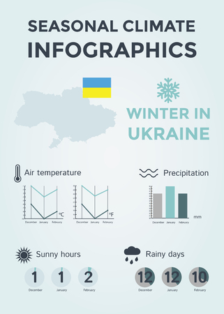 rainy days: Seasonal Climate Infographics. Weather, Air and Water Temperature, Sunny Hours and Rainy Days. Winter in Ukraine. Vector Illustration EPS10