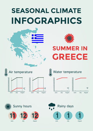 rainy season: Seasonal Climate Infographics. Weather, Air and Water Temperature, Sunny Hours and Rainy Days. Summer in Greece. Vector Illustration EPS10