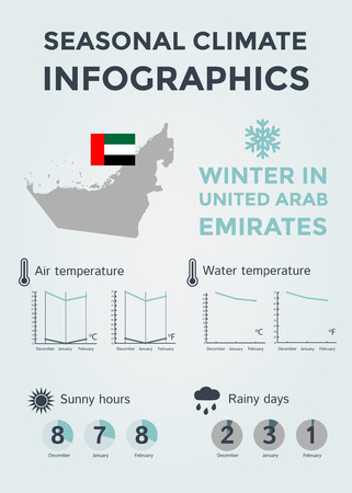 rainy days: Seasonal Climate Infographics. Weather, Air and Water Temperature, Sunny Hours and Rainy Days. Winter in United Arab Emirates. Vector Illustration EPS10