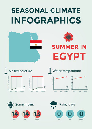 rainy days: Seasonal Climate Infographics. Weather, Air and Water Temperature, Sunny Hours and Rainy Days. Summer in Egypt. Vector Illustration EPS10