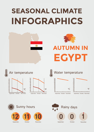 rainy days: Seasonal Climate Infographics. Weather, Air and Water Temperature, Sunny Hours and Rainy Days. Autumn in Egypt. Vector Illustration Illustration