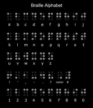 braile: alfabeto Braille  Foto de archivo