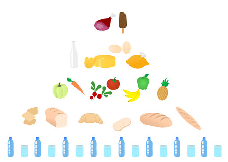 Illustration of  nutrition/food  pyramid  Stock Vector - 5573270